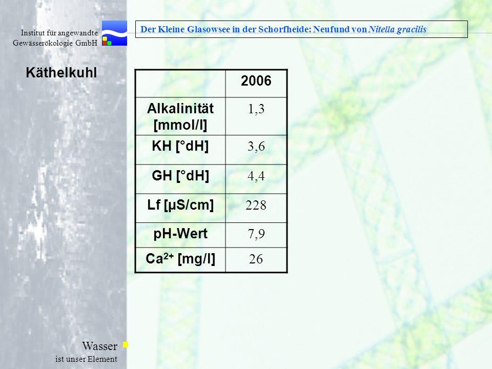 Käthelkuhl 2006 Alkalinität [mmol/l] 1,3 KH [°dH] 3,6 GH [°dH] 4,4